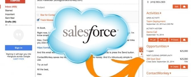 Salesforce Gmail Integration