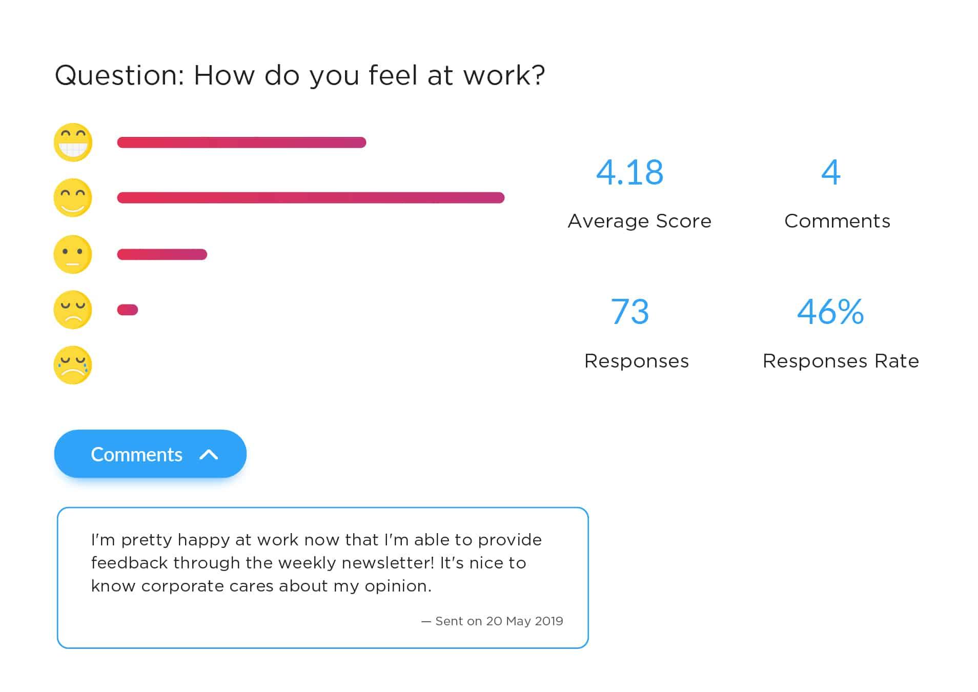 employee-feedback-comments
