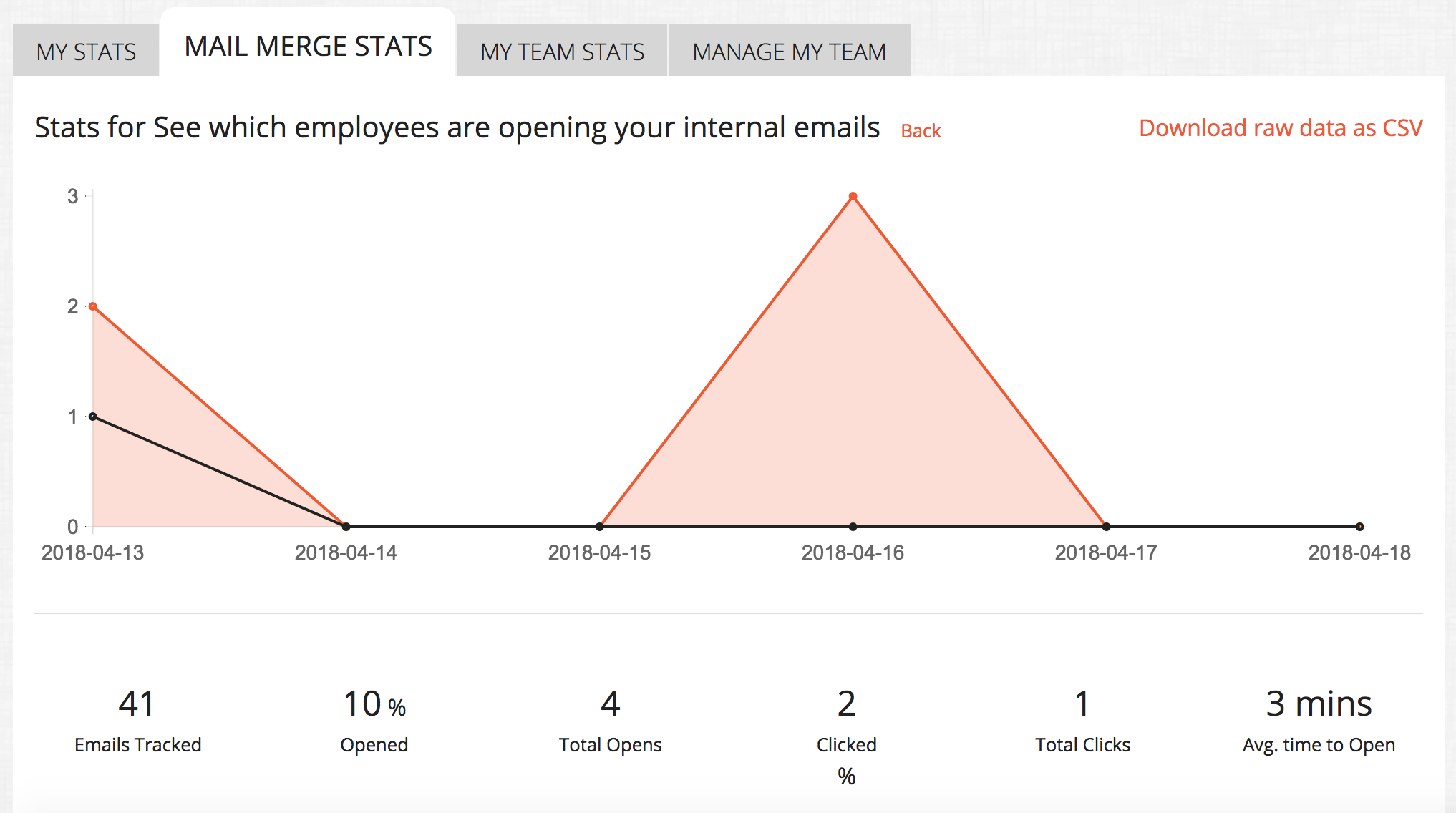 internal-comms-email-tracking
