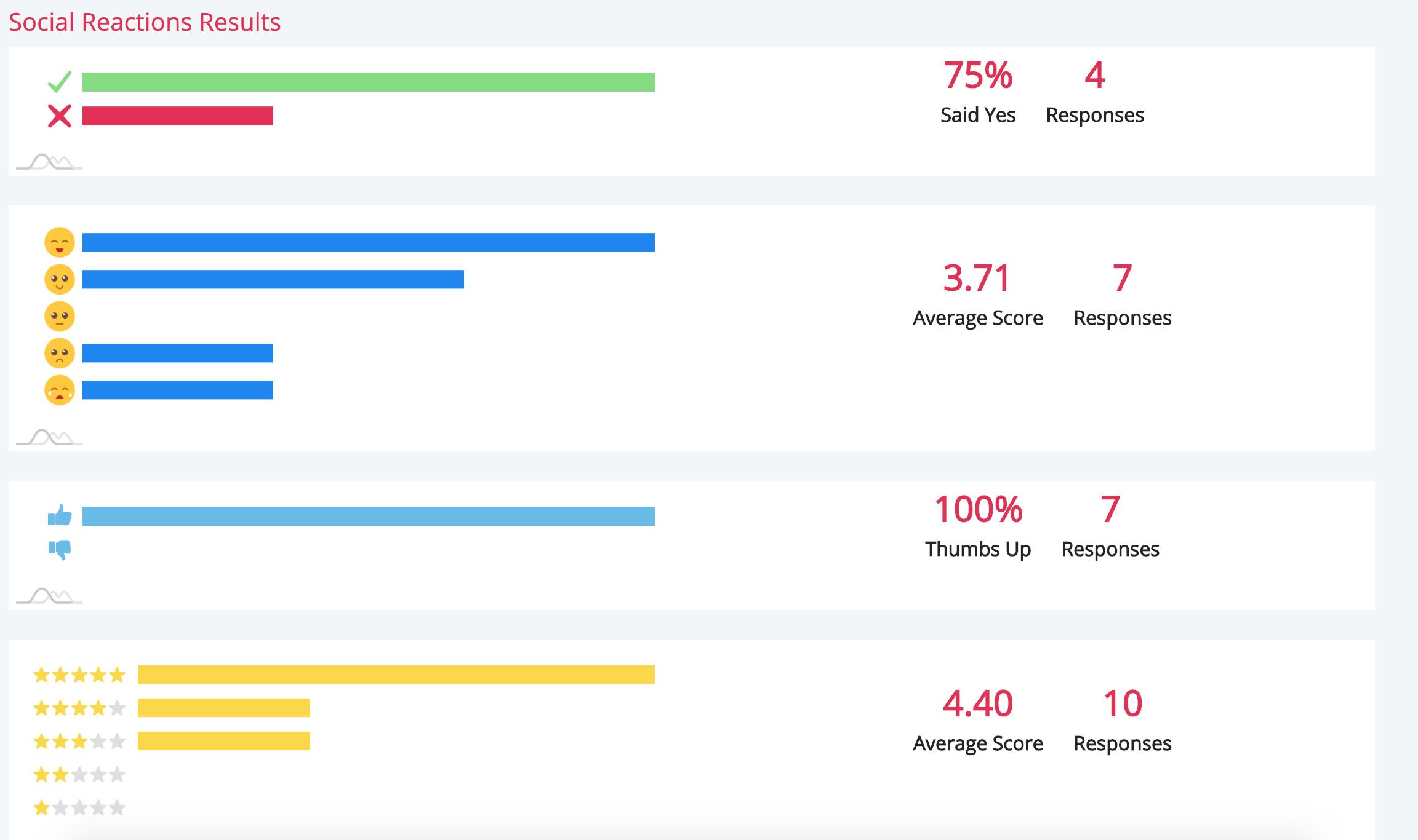 social reaction, pulse surveys, employee feedback