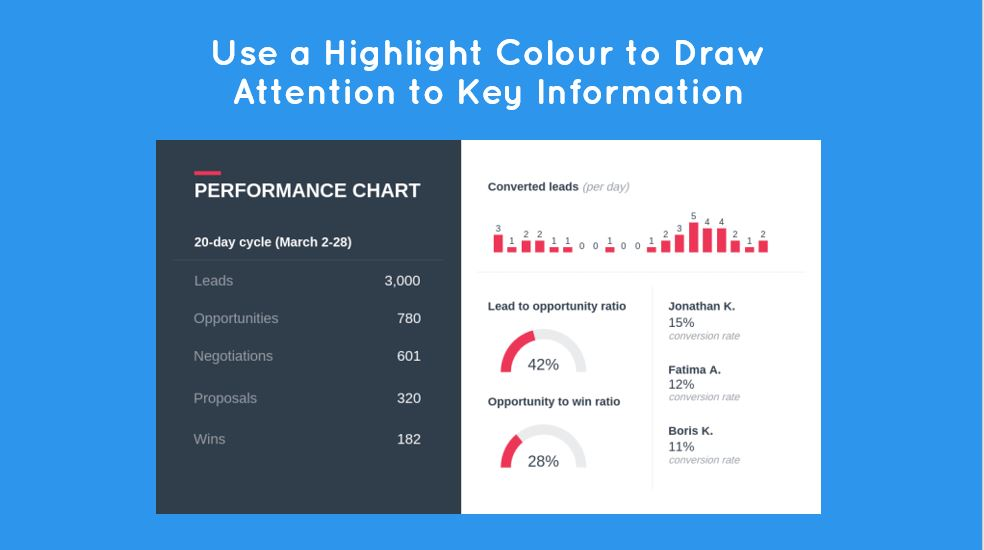 visual storytelling for reports