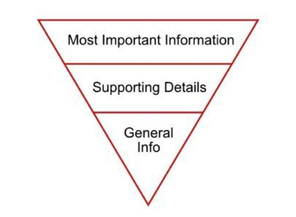 inverted-pyramid for best employee newsletters